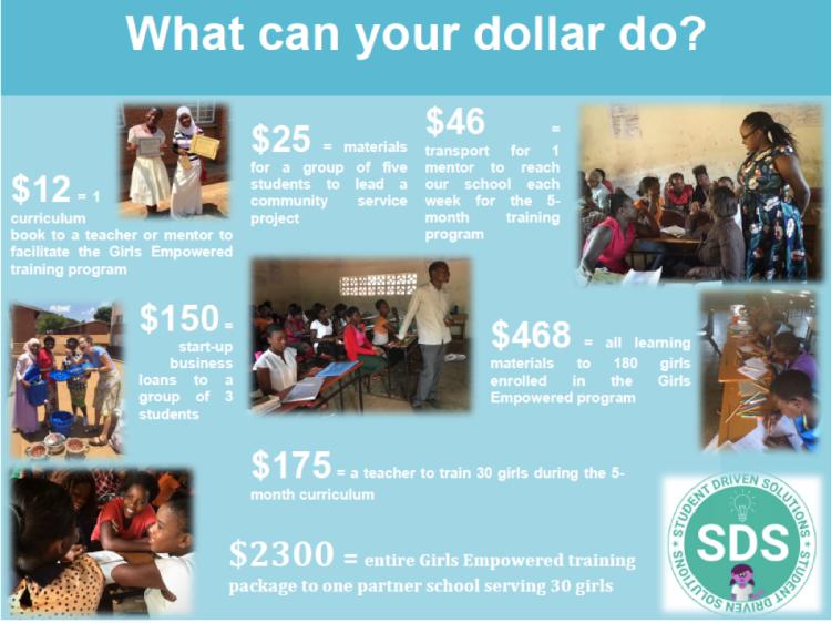 donation-breakdown